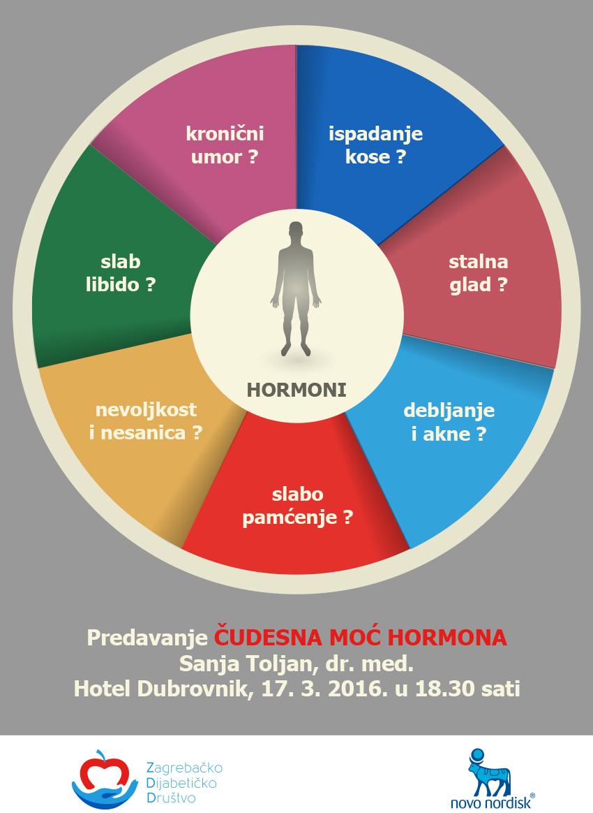 plakat_Hormoni finalno